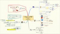 200506WorkShop_MindMap