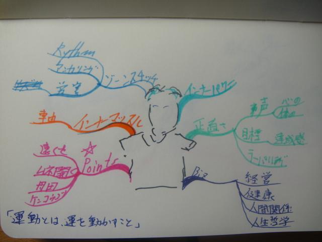 http://mindmap.jp/YuYumoto.JPG