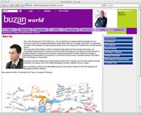 buzan_world_ki01.png