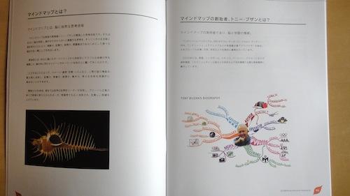 http://mindmap.jp/playbook.JPG
