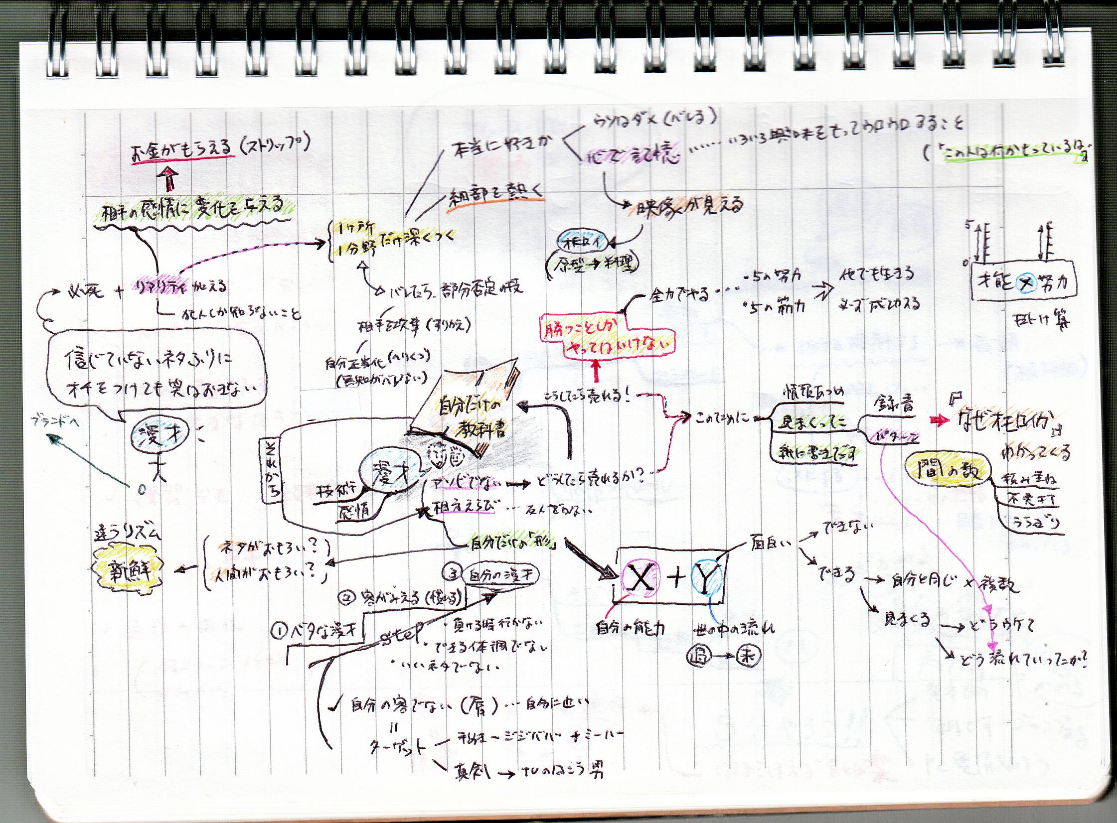 http://mindmap.jp/yamamoto_kyoukasyo.jpg