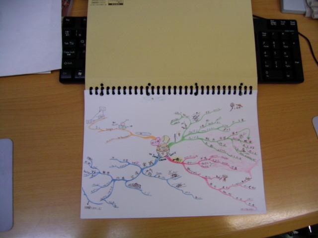 http://mindmap.jp/yamamotoyasuji_notebook.JPG